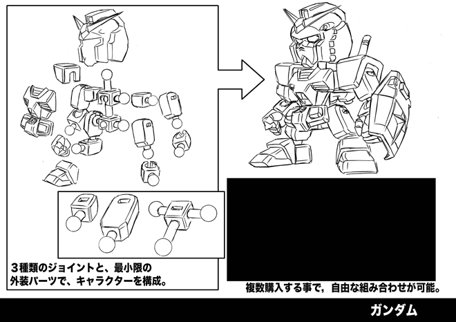 ガシャポン開発ブログSTART! 記念すべき第一回は機動戦士ガンダム!